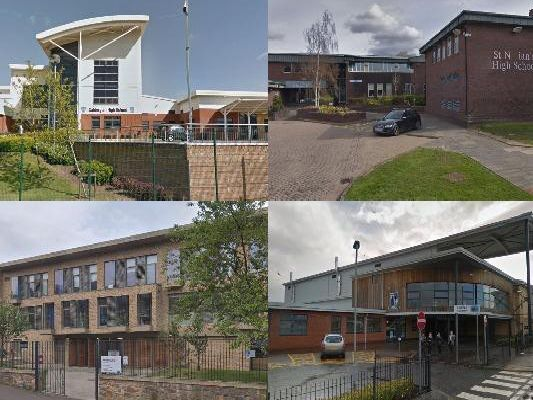 These are the best performing publicly funded secondary schools in Scotland for getting school leavers into employment, training or further study