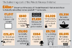 Rocketing costs of PFI projects leave councils facing financial timebomb
