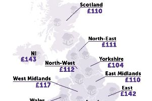Scottish students pay an average of 110 a week for accomodation.